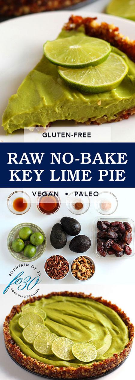 raw no bake key lime pie fountainof30