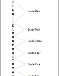 Fountas and pinnell text level gradient also    guided reading levels  continuum of rh fountasandpinnell