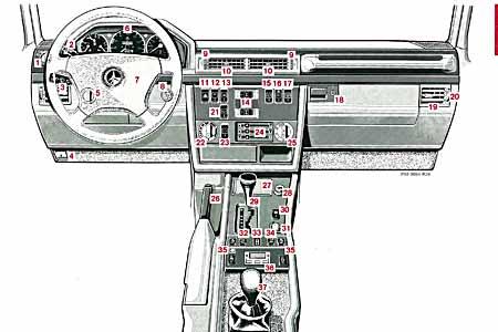 Mercedes 500GE Owner's manual
