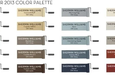 Sherwin Williams Colors {our study paint color}