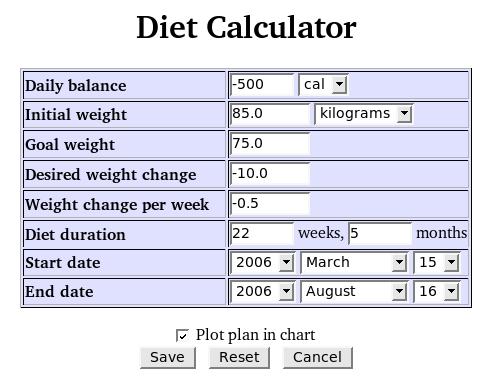 The Hacker's Diet Online