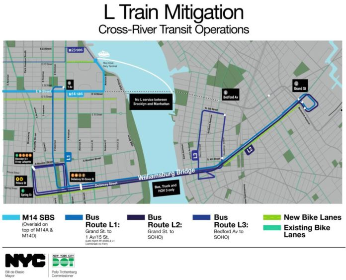 L train closure plan
