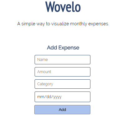 introducing wovelo a simple way to visualize monthly expenses