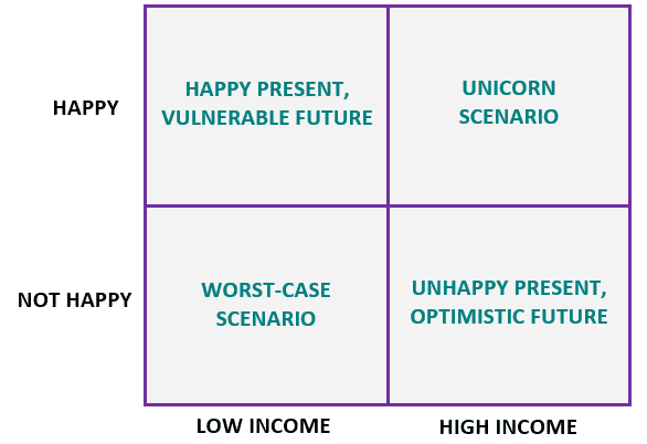 happinesWorkMatrix.PNG
