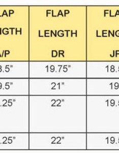 Mattes pad size chart also horse tack review blog by eventers rh fourstarbrand