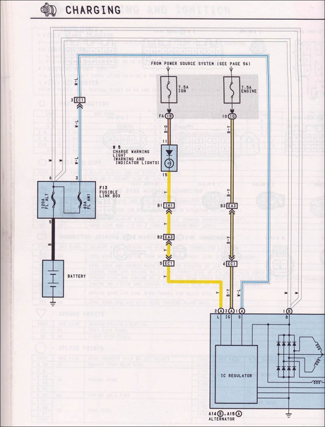 lexus 1uz alternator wiring diagram wiring diagram charging wire harness 1995 lexus sc300 wiring diagrams