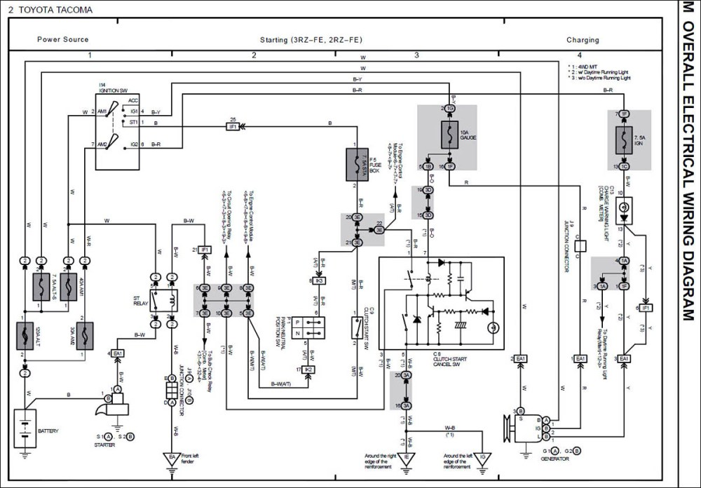 medium resolution of 1996 tacoma wiring diagram wiring diagram details 1996 toyota tacoma headlight wiring diagram 1996 tacoma wiring diagram