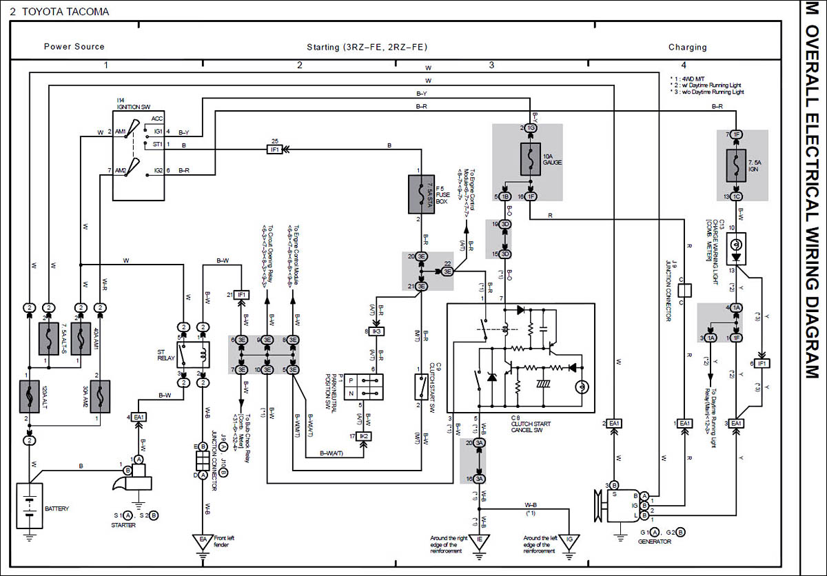 hight resolution of 1996 tacoma wiring diagram wiring diagram details 1996 toyota tacoma headlight wiring diagram 1996 tacoma wiring diagram