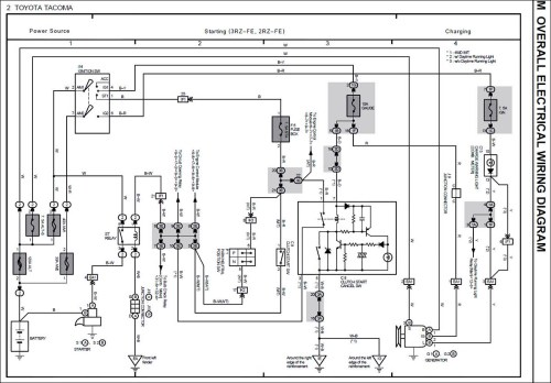 small resolution of 1996 tacoma wiring diagram wiring diagram details 1996 toyota tacoma headlight wiring diagram 1996 tacoma wiring diagram