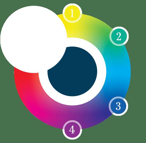 VisionTraining-Spectrum-Image