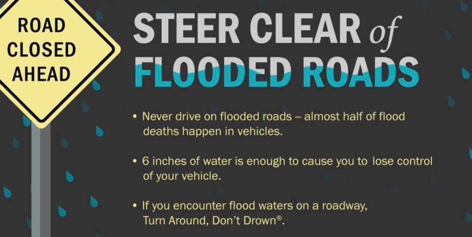 flood water warnings_1559075914054.jpg.jpg
