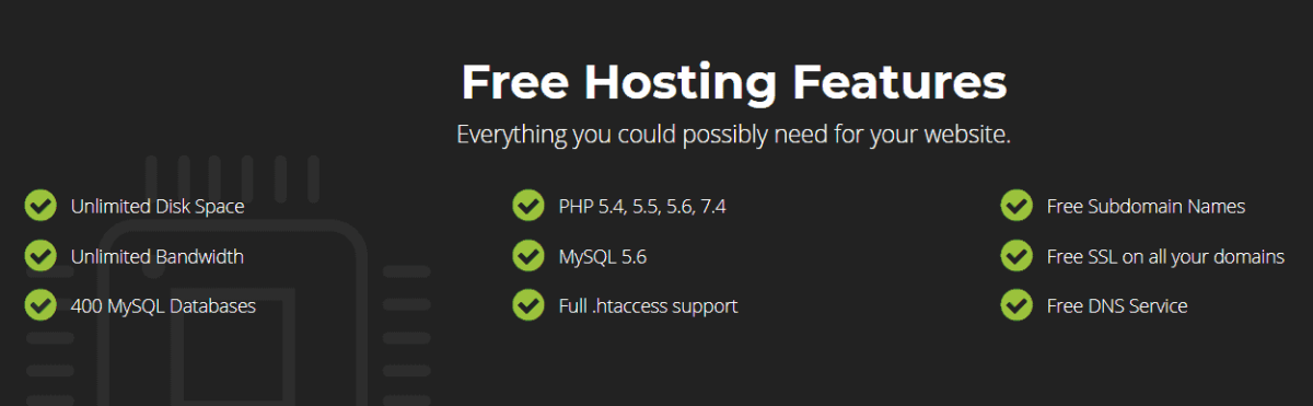 Free hosting facilities and benefits