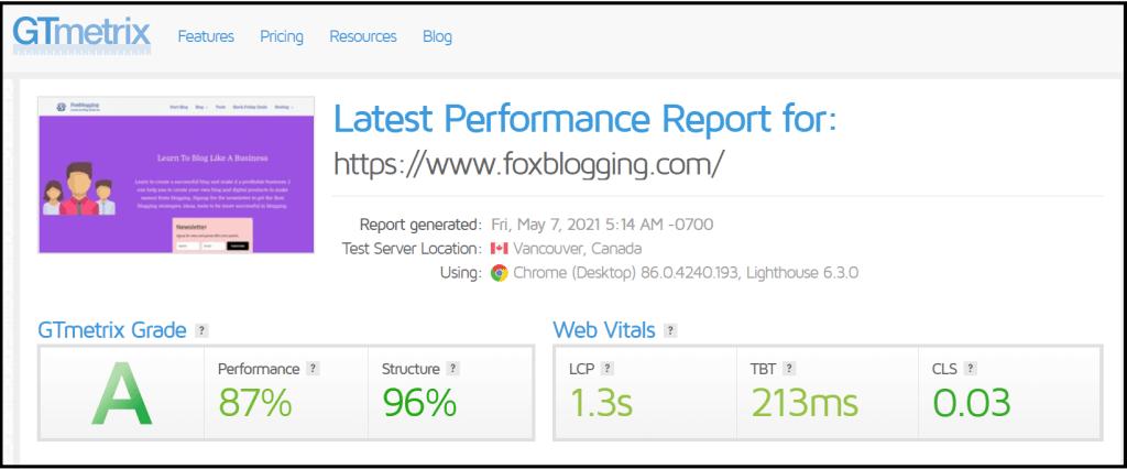 Hostinger performance test = GT Metrix