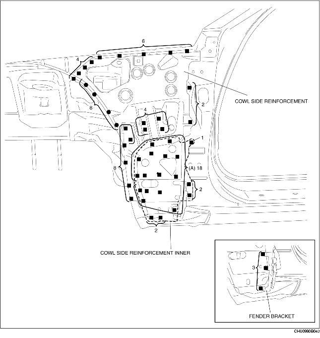 COWL SIDE REINFORCEMENT INSTALLATION