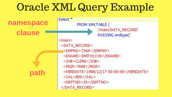SQL Query Example to Read Data from XML in Oracle | Vinish