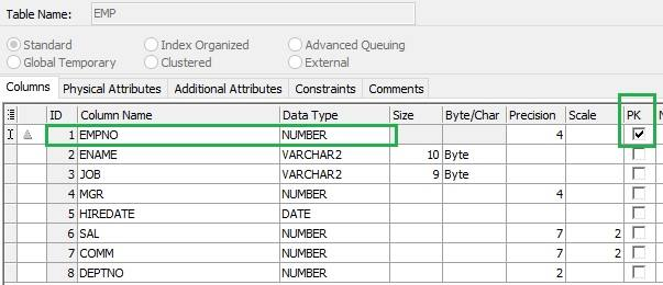 Set primary key for a table using Toad for Oracle