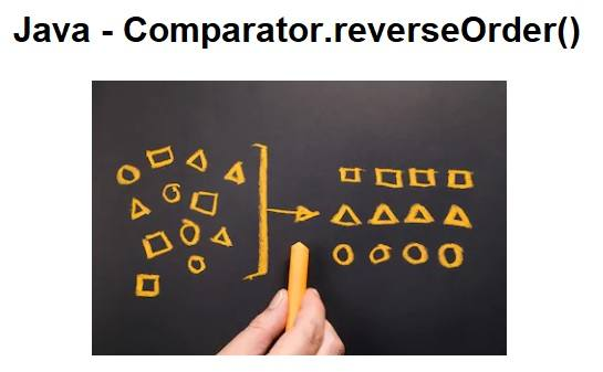 Java - Comparator.reverse() example.