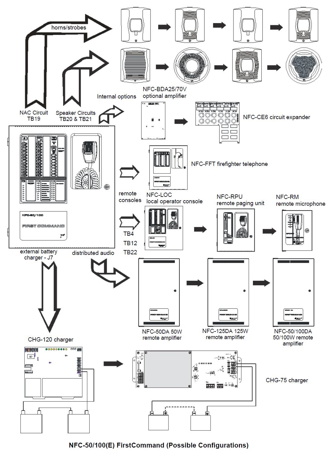 fire alarm elevator recall wiring diagram