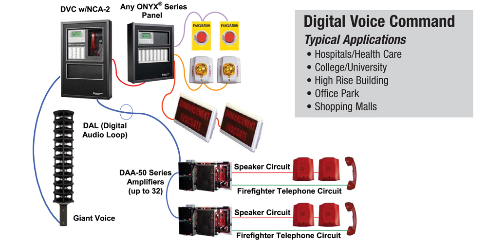 ansul system wiring diagram 2009 mitsubishi lancer stereo notifier mass notification systems | fox valley fire & safety