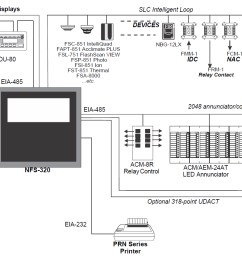 nfs 320 wiring diagram blog wiring diagramnotifier onyx nfs 320 fire alarm control panel fox valley [ 1229 x 836 Pixel ]