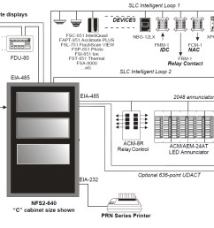 nfs 640 sample system options service panel wiring diagram 200 amp panel wiring diagram u2022 [ 1229 x 866 Pixel ]