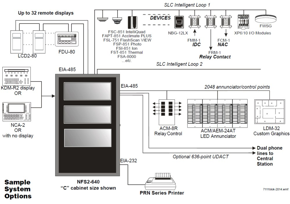 medium resolution of  nfs 640 sample system options service panel wiring diagram 200 amp panel wiring diagram u2022