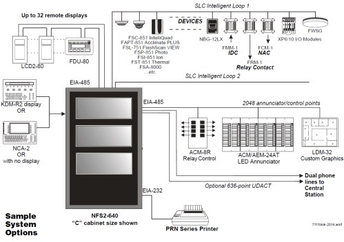 small resolution of  nfs 640 sample system options service panel wiring diagram 200 amp panel wiring diagram u2022