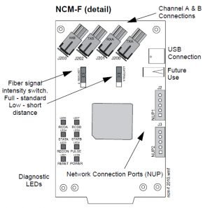 NOTIFIER ONYX Series Network Communications Modules NCM-W
