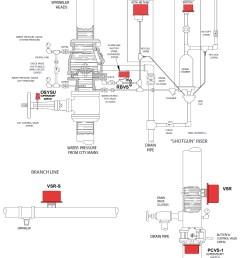 sprinkler system diagram data set reticulation wiring diagram valley irrigation wiring diagram [ 1019 x 1296 Pixel ]