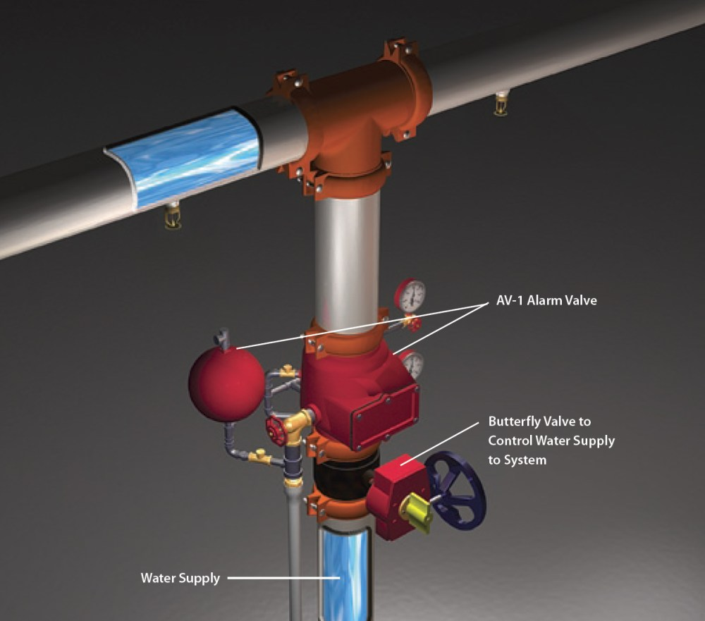 medium resolution of wet system valves devices diagram