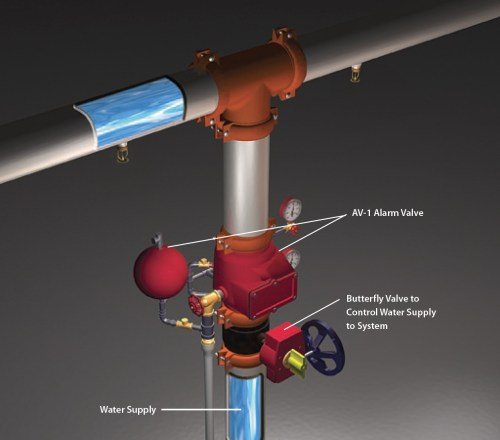 small resolution of wet system valves devices diagram