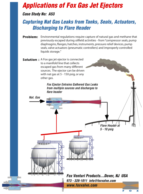 small resolution of applications of fox gas jet ejectors