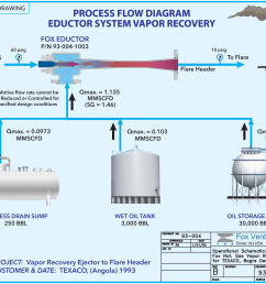 process flow diagram eductor system recovery [ 3179 x 2429 Pixel ]