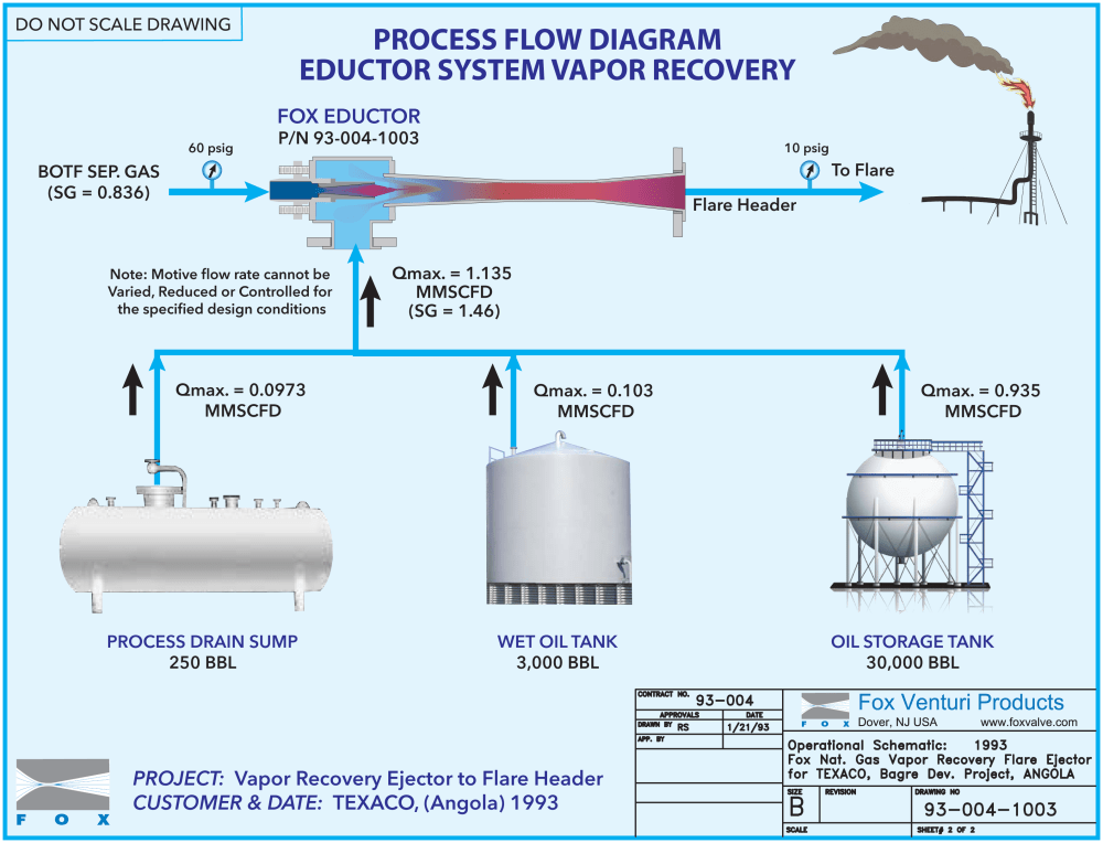medium resolution of process flow diagram eductor system recovery