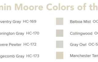 Benjamin Moore Colors of the Year