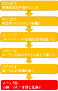 6-step6