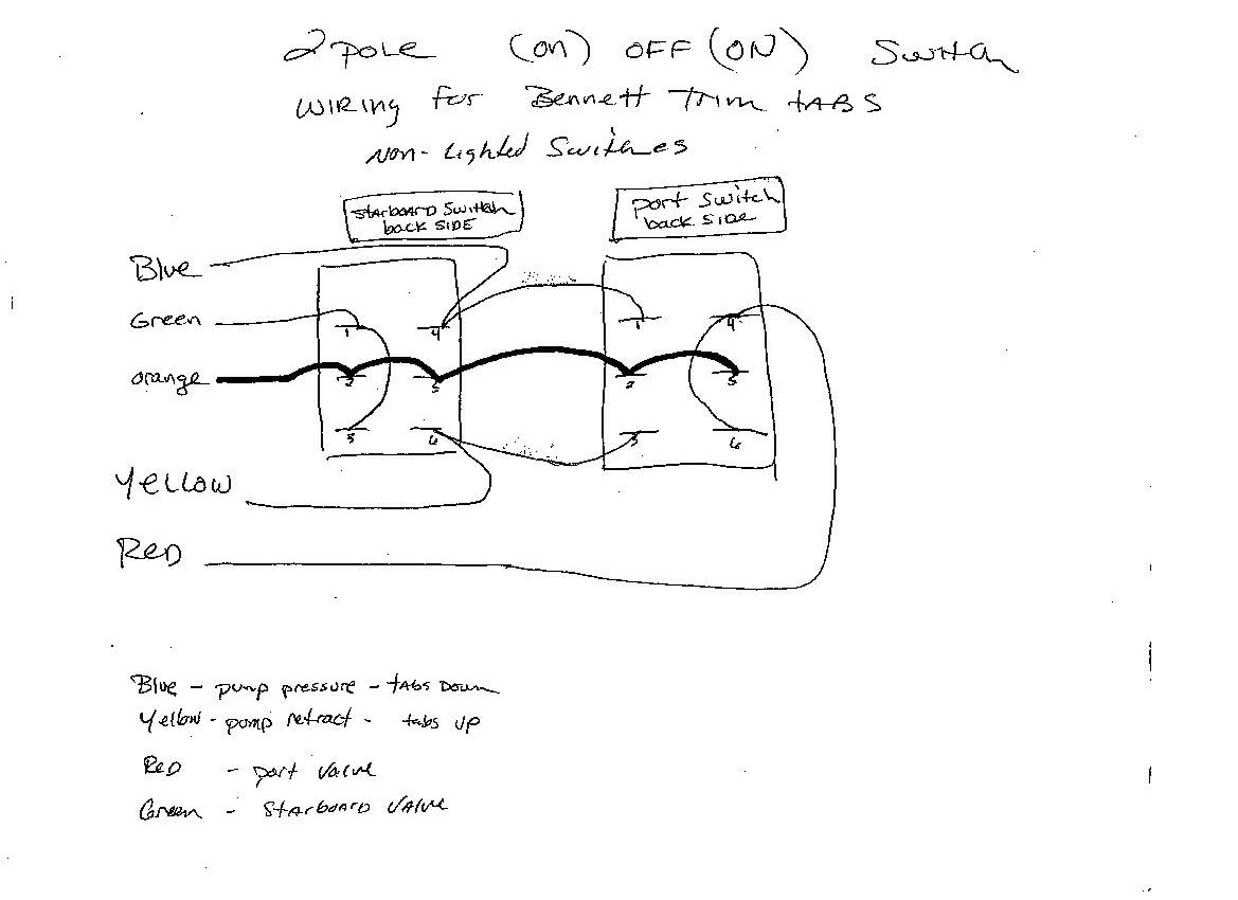 Lighted Switch Wiring Diagram Lighted Auto Wiring Diagram Database – Lighted Switch Wiring Diagram
