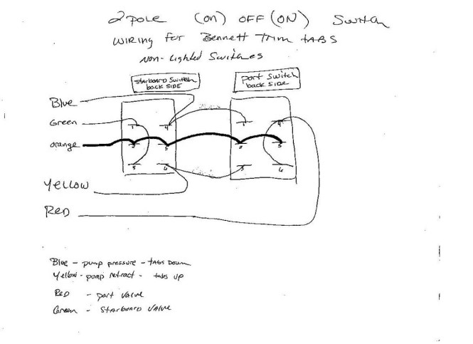 on off on switch wiring diagram wiring diagram on off toggle switch wiring diagram