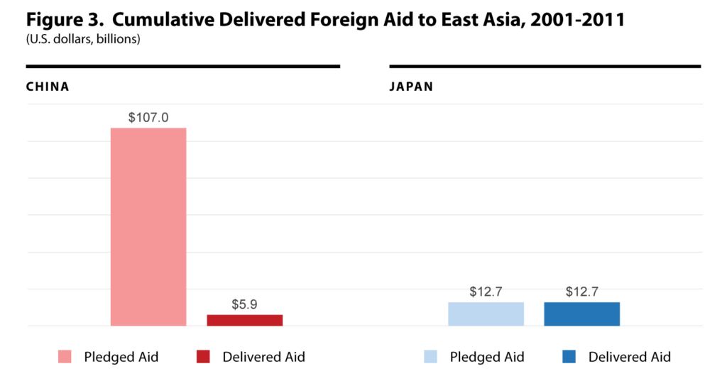 Japan's Enduring Value To Southeast Asia Foreign Policy Research