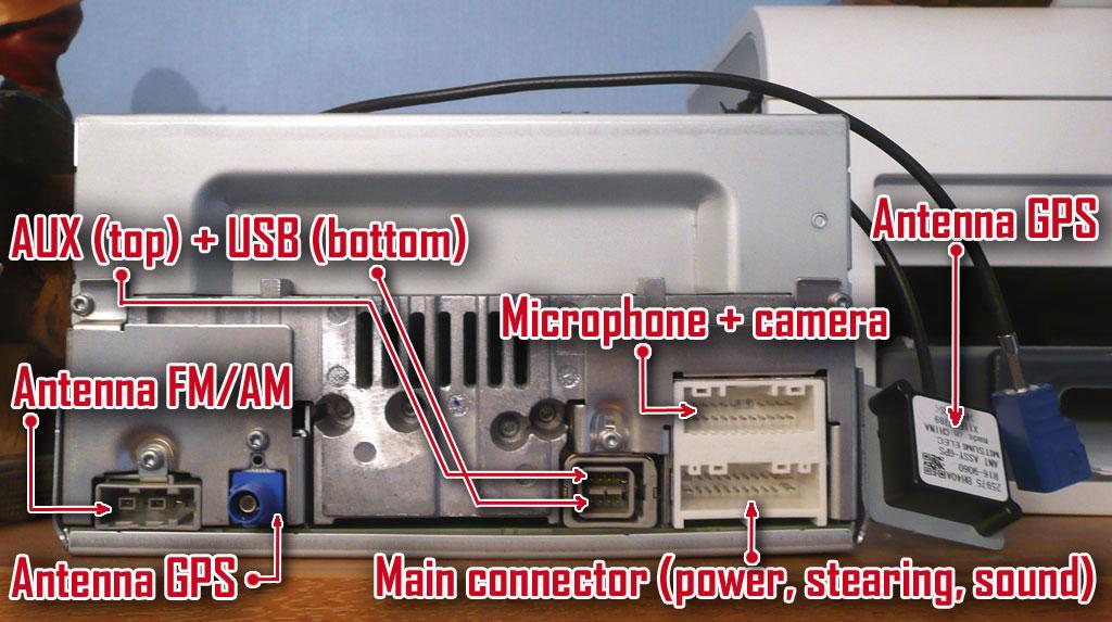 Nissan Almera Wiring Diagram Nissan Xtrail Wiring Diagram And