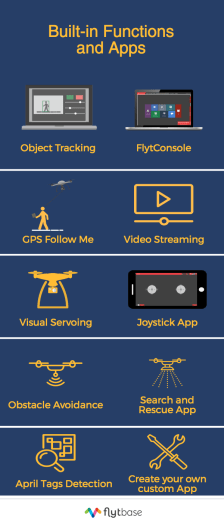 fpvcrazy drone-apps-by-flytbase-127x300 FlytPi Kit (Pre-loaded with FlytOS Commercial Edition) GUIDE TO BUY DRONE