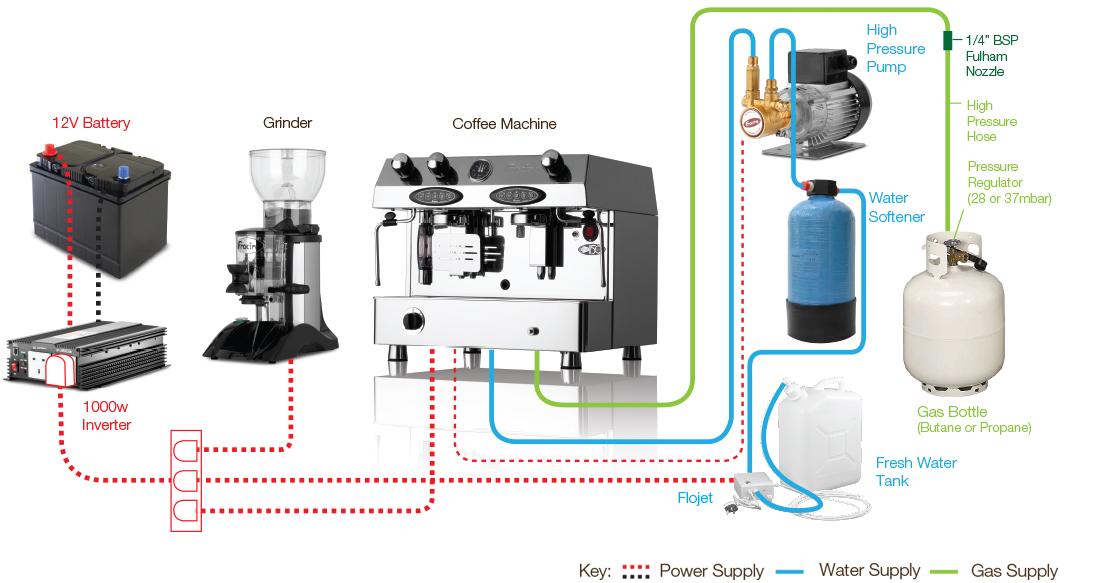 gas burner schematic