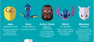 50 citations inspirantes de personnages de dessins animés