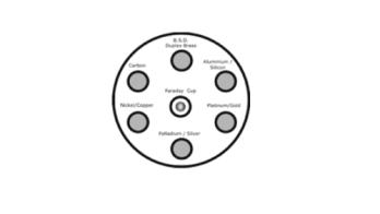 Backscattered Electron Detector Calibration Standard