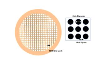 Copper Holey Carbon C Flat Cryo TEM Grids