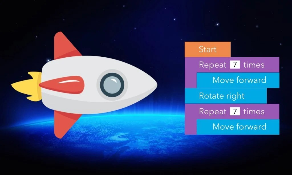 Coding With Paper Printable Space Race Game For Students