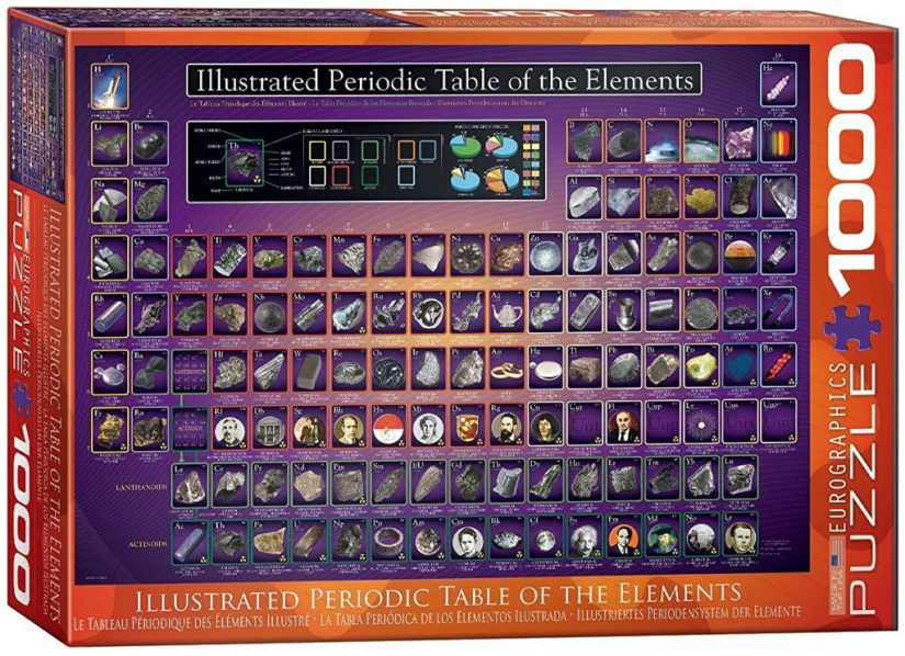 EuroGraphics Periodic Table - jigsaw puzzles