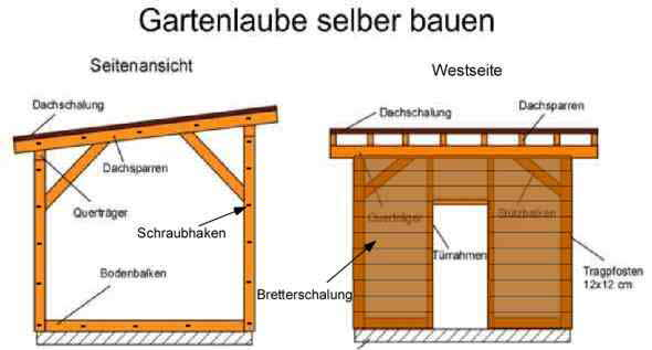gartenhaus mit anbau praktiker my blog. Black Bedroom Furniture Sets. Home Design Ideas