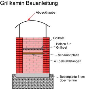 gartenkamin selber bauen bauanleitung - boisholz, Garten und bauen