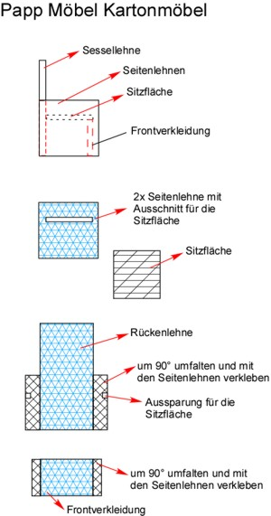 Papp Mbel Kartonmbel Mbel aus Karton Pappe Papier